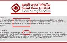 Rupali-Bank-220x140
